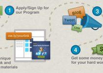 Sites para Ganhar dinheiro na INTERNET